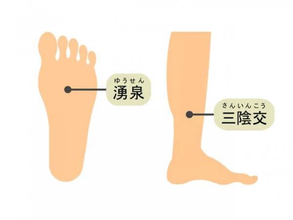 生理痛に効くツボ「三陰交」(さんいんこう)湧泉(ゆうせん)
