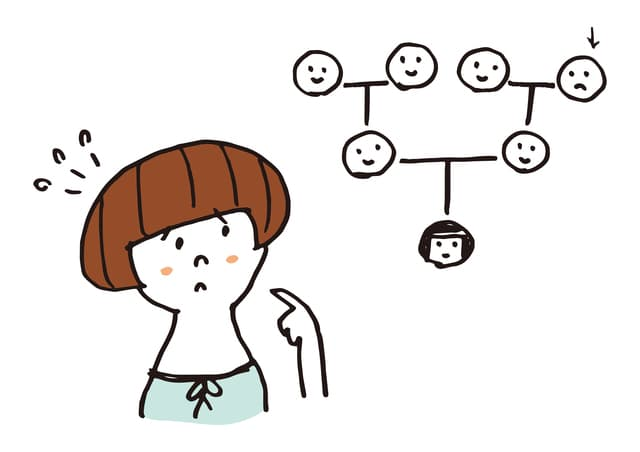 遺伝の家系