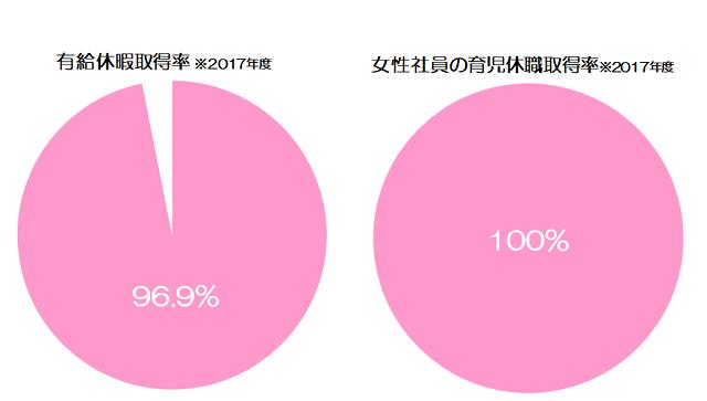 JALのグラフ