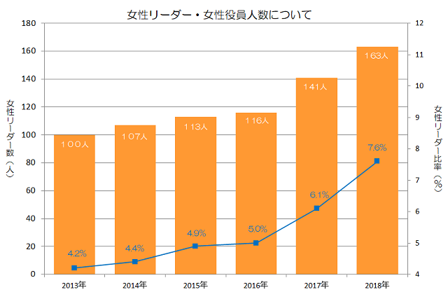 KIRINのグラフ