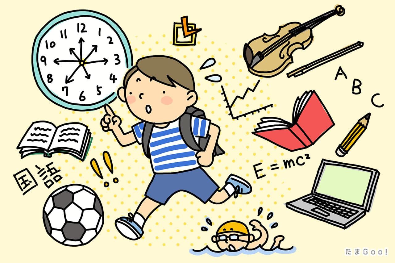 時間の自己管理