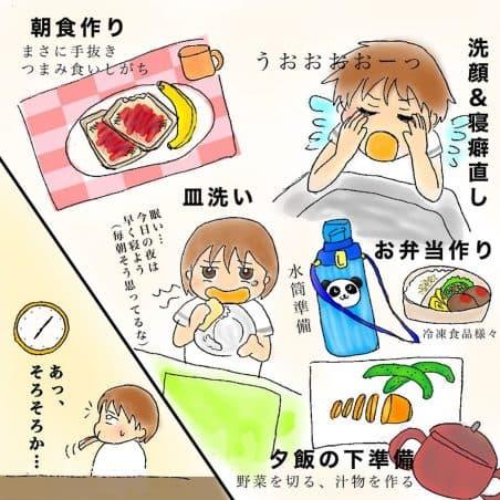 洗顔と寝癖
