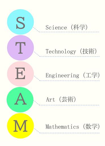 steamの内容